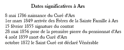 Dates significatives Curé d'Ars